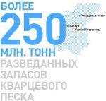 250_let6